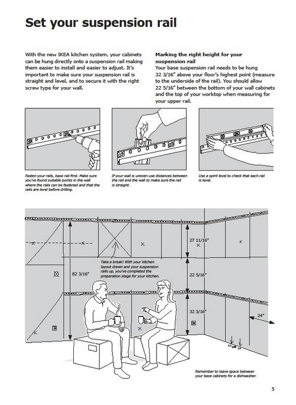 Set your Suspension Rail